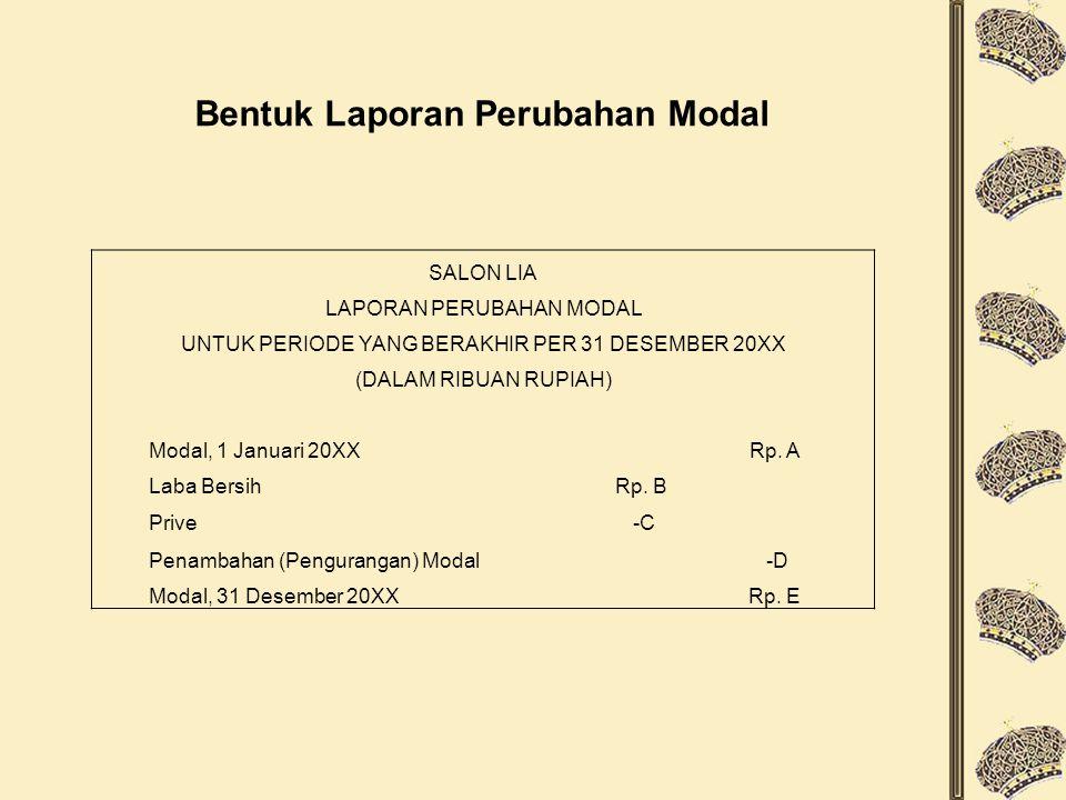 Bentuk Laporan Perubahan Modal SALON LIA LAPORAN PERUBAHAN MODAL UNTUK PERIODE YANG BERAKHIR PER 31 DESEMBER 20XX (DALAM RIBUAN RUPIAH) Modal, 1 Januari 20XXRp.