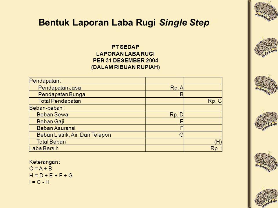 Bentuk Laporan Laba Rugi Single Step PT SEDAP LAPORAN LABA RUGI PER 31 DESEMBER 2004 (DALAM RIBUAN RUPIAH) Pendapatan : Pendapatan JasaRp.