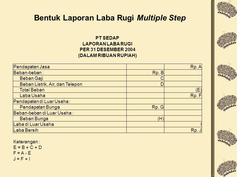 Bentuk Laporan Laba Rugi Multiple Step PT SEDAP LAPORAN LABA RUGI PER 31 DESEMBER 2004 (DALAM RIBUAN RUPIAH) Pendapatan Jasa Rp. A Beban-beban :Rp. B