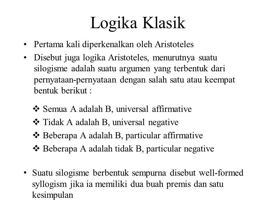 Kesimpulan dari contoh 1-4 Logika hanya mempermasalahkan bentuk dari argumen, bukan isi argumen Validitas yang logis adalah hubungan antara premis- pr