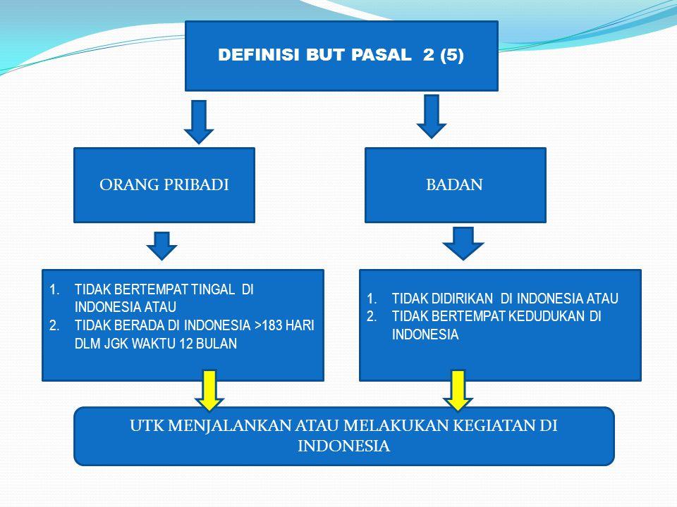 DEFINISI BUT PASAL 2 (5) ORANG PRIBADIBADAN 1.TIDAK BERTEMPAT TINGAL DI INDONESIA ATAU 2.TIDAK BERADA DI INDONESIA >183 HARI DLM JGK WAKTU 12 BULAN 1.