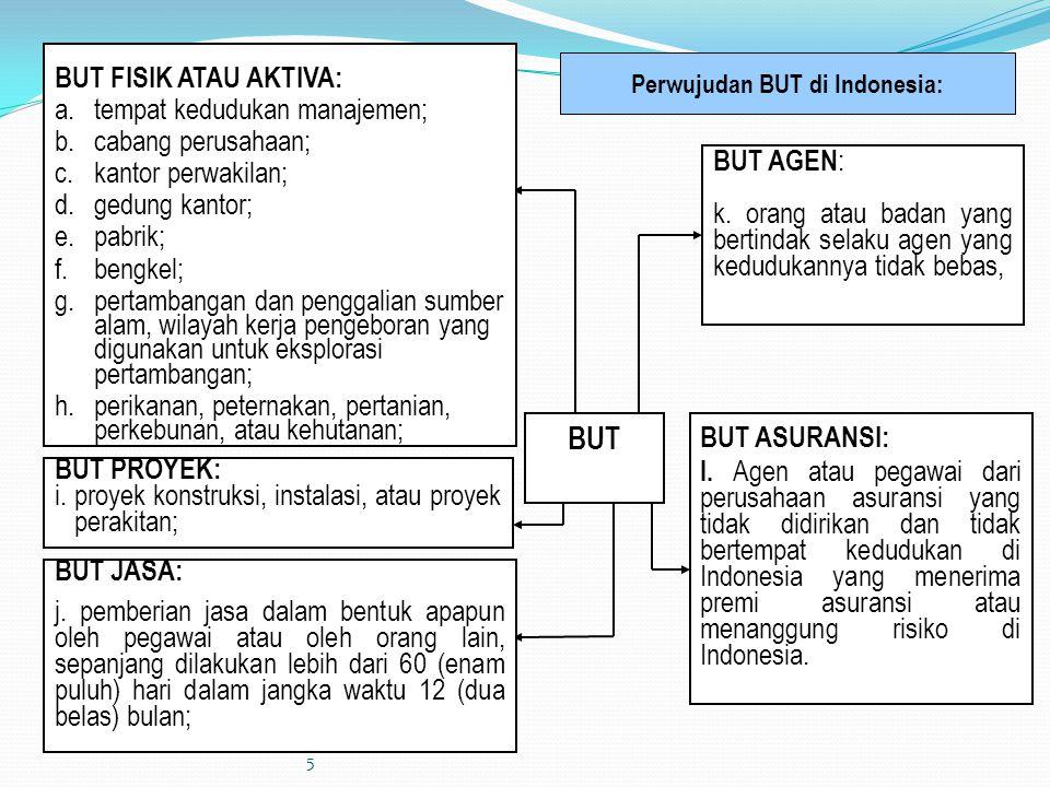 Menghitung Pajak: BUT dan PMA Bentuk Usaha Tetap Indonesia Luar Negeri Head Office BUT Revenue Pasal 5(1) Expenses Pasal 5(2),5(3) Penghasilan Kena Pajak Pasal 16(3) - Tarif Pasal 17 X PPh Terutang - Branch Profit Penanaman Modal Asing Indonesia Luar Negeri Foreign Parents PMA (Domestic Subsidiary) Revenue Pasal 4(1) Deductible Expenses Penghasilan Kena Pajak Pasal 16(1) - Tarif Pasal 17 X PPh Terutang - Net Profit