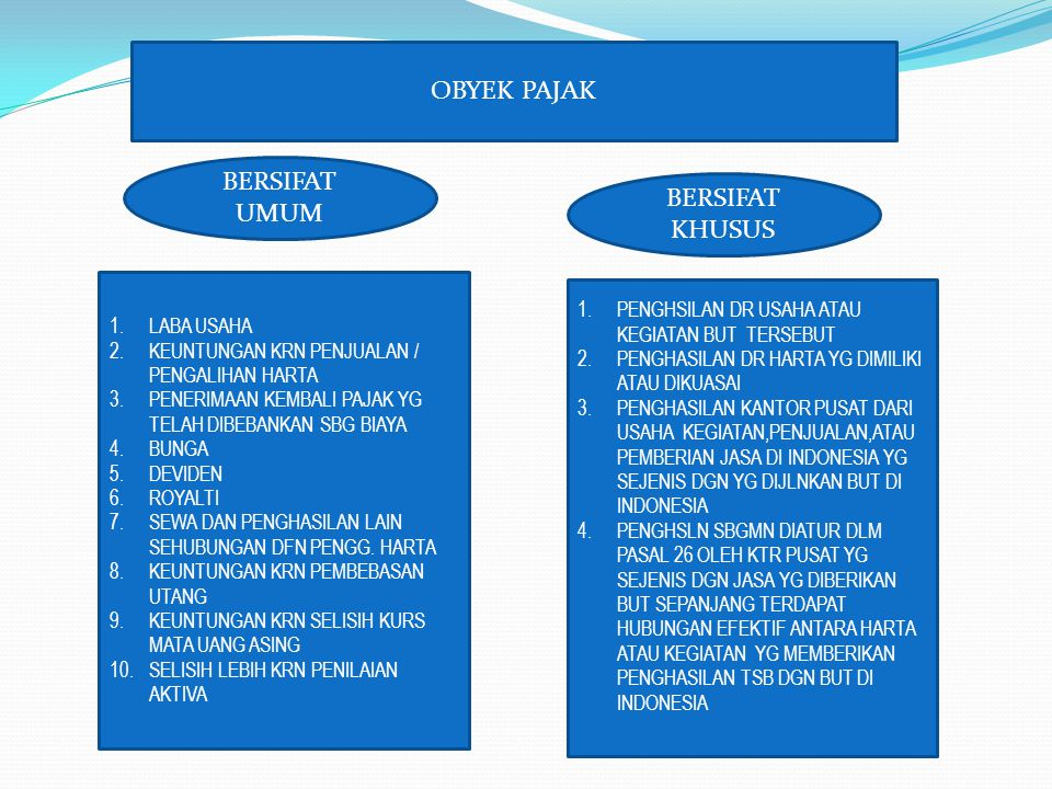 OBYEK PAJAK 1.LABA USAHA 2.KEUNTUNGAN KRN PENJUALAN / PENGALIHAN HARTA 3.PENERIMAAN KEMBALI PAJAK YG TELAH DIBEBANKAN SBG BIAYA 4.BUNGA 5.DEVIDEN 6.RO