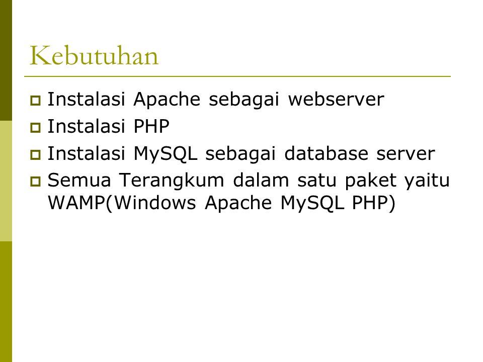 Kebutuhan  Instalasi Apache sebagai webserver  Instalasi PHP  Instalasi MySQL sebagai database server  Semua Terangkum dalam satu paket yaitu WAMP(Windows Apache MySQL PHP)