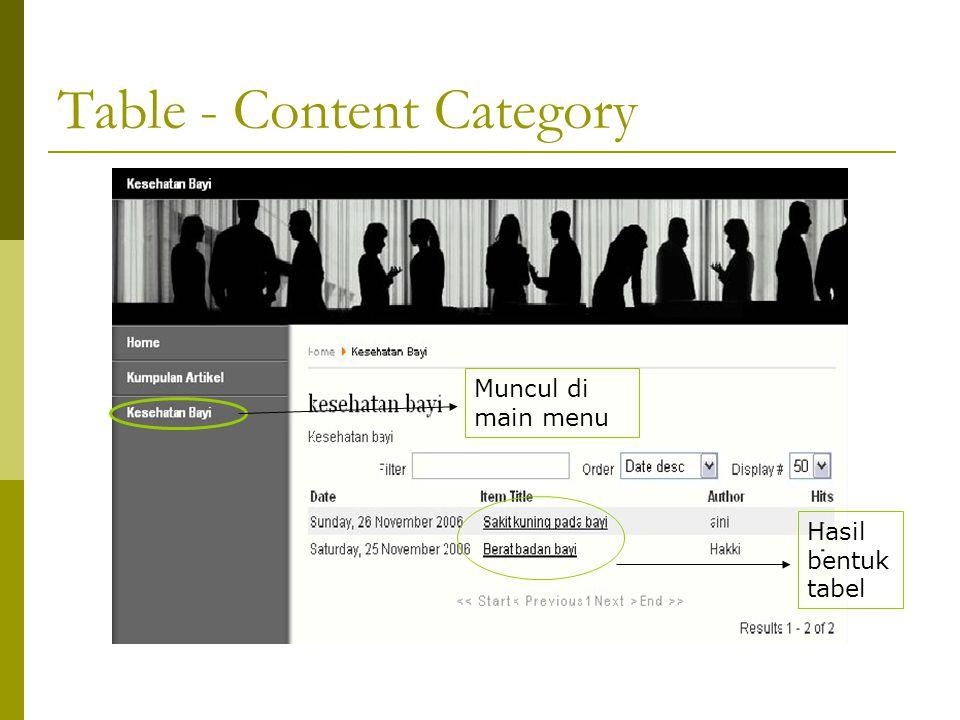 Muncul di main menu Hasil bentuk tabel