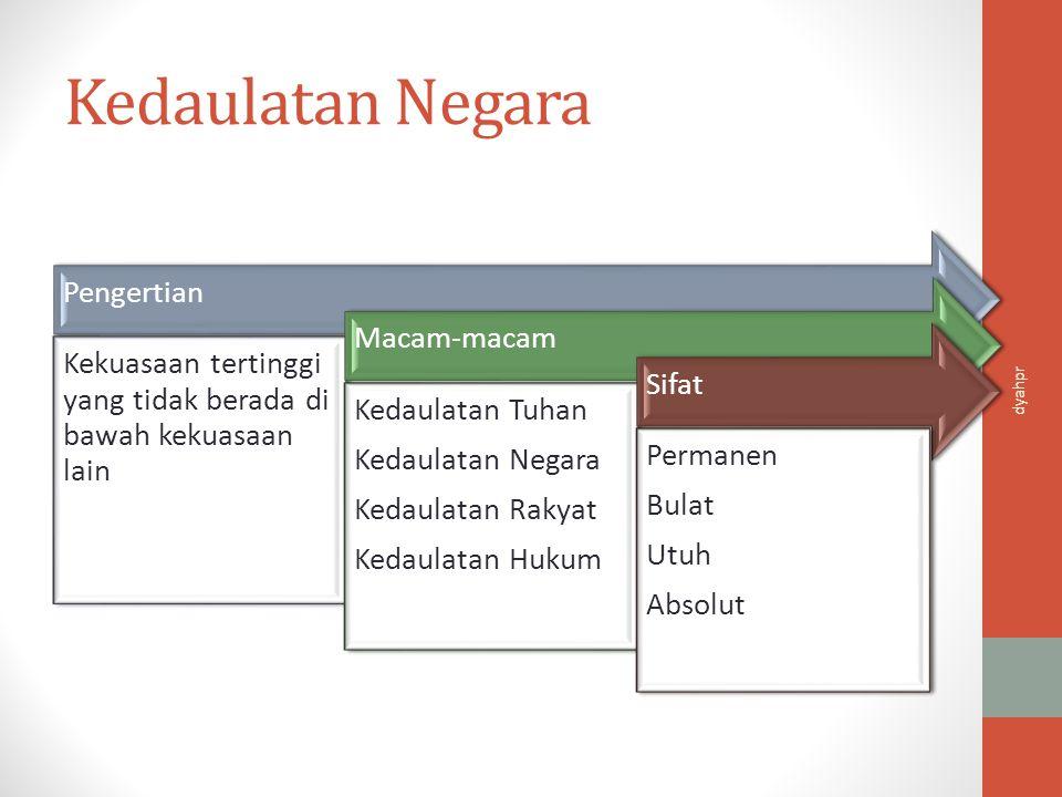 Bentuk Negara Indonesia Kesatuan (UUD 1945; UUDS 1950) Serikat ( K.RIS 1949) dyahpr