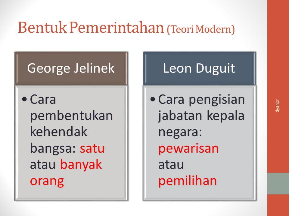 Bentuk Pemerintahan (Teori Modren) Monarki Republik dyahpr