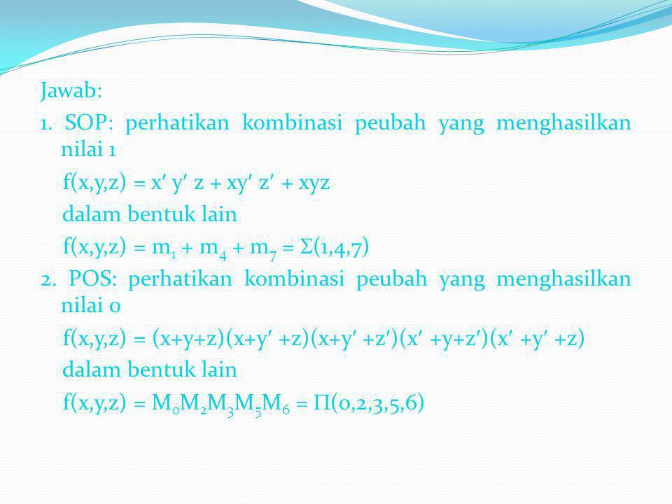 Jawab: 1. SOP: perhatikan kombinasi peubah yang menghasilkan nilai 1 f(x,y,z) = x y z + xy z + xyz dalam bentuk lain f(x,y,z) = m 1 + m 4 + m 7 =  (1