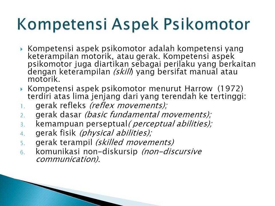  Kompetensi aspek psikomotor adalah kompetensi yang keterampilan motorik, atau gerak. Kompetensi aspek psikomotor juga diartikan sebagai perilaku yan