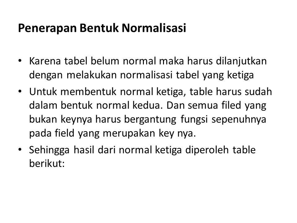 Penerapan Bentuk Normalisasi Karena tabel belum normal maka harus dilanjutkan dengan melakukan normalisasi tabel yang ketiga Untuk membentuk normal ke