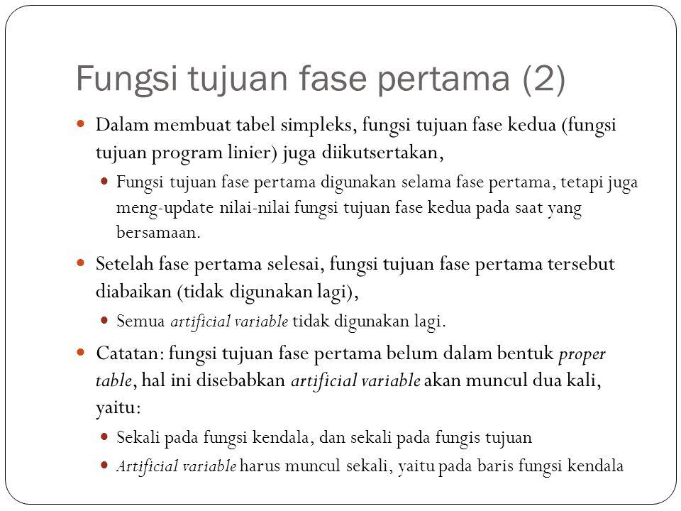 Fungsi tujuan fase pertama (2) Dalam membuat tabel simpleks, fungsi tujuan fase kedua (fungsi tujuan program linier) juga diikutsertakan, Fungsi tujua