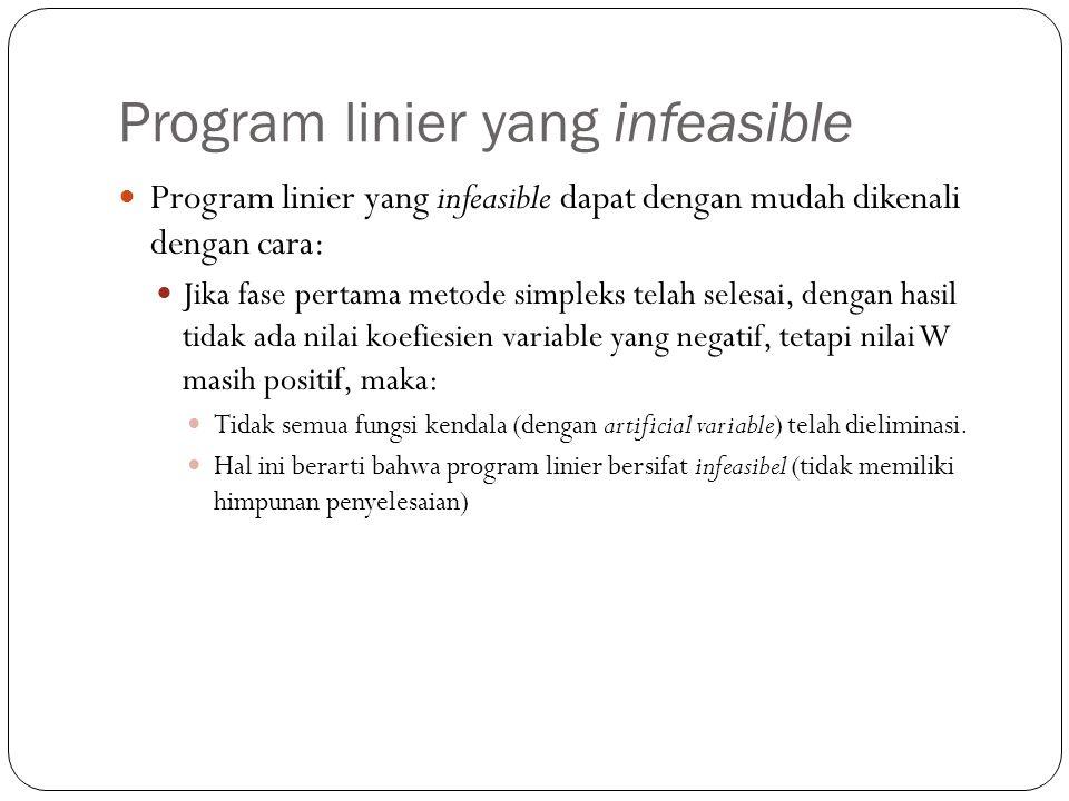 Program linier yang infeasible Program linier yang infeasible dapat dengan mudah dikenali dengan cara: Jika fase pertama metode simpleks telah selesai
