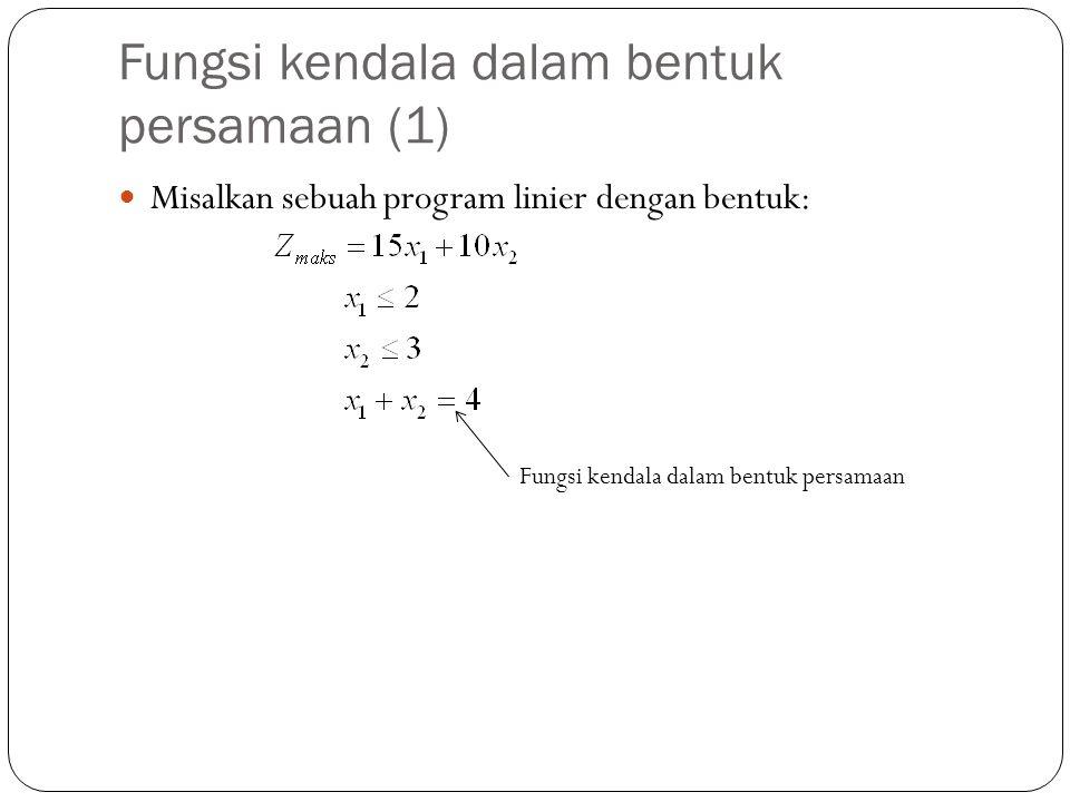 Fungsi kendala dalam bentuk persamaan (2) Dengan bentuk program linier di atas, maka titik origin (0,0) tidak lagi berada di dalam feasible region Fungsi kendala ketiga hanya dipengaruhi oleh x 1 dan x 2 Pemberian nilai-nilai x 1 dan x 2 tersebut sulit dilakukan untuk memenuhi bentuk persamaan