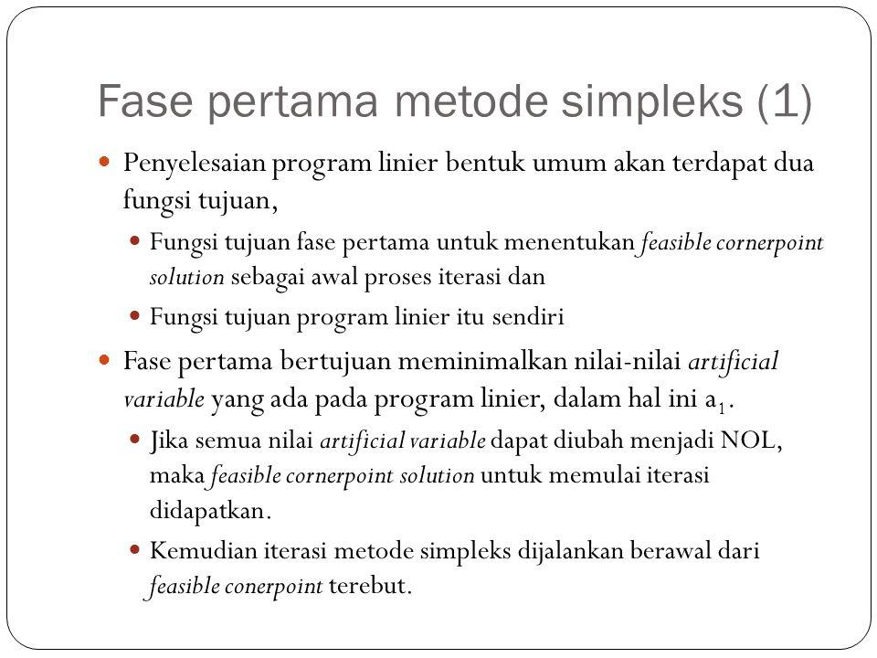 Fungsi tujuan fase pertama (1) Fungsi tujuan fase pertama adalah untuk meminimalkan jumlah dari semua artificial variable yang ada.