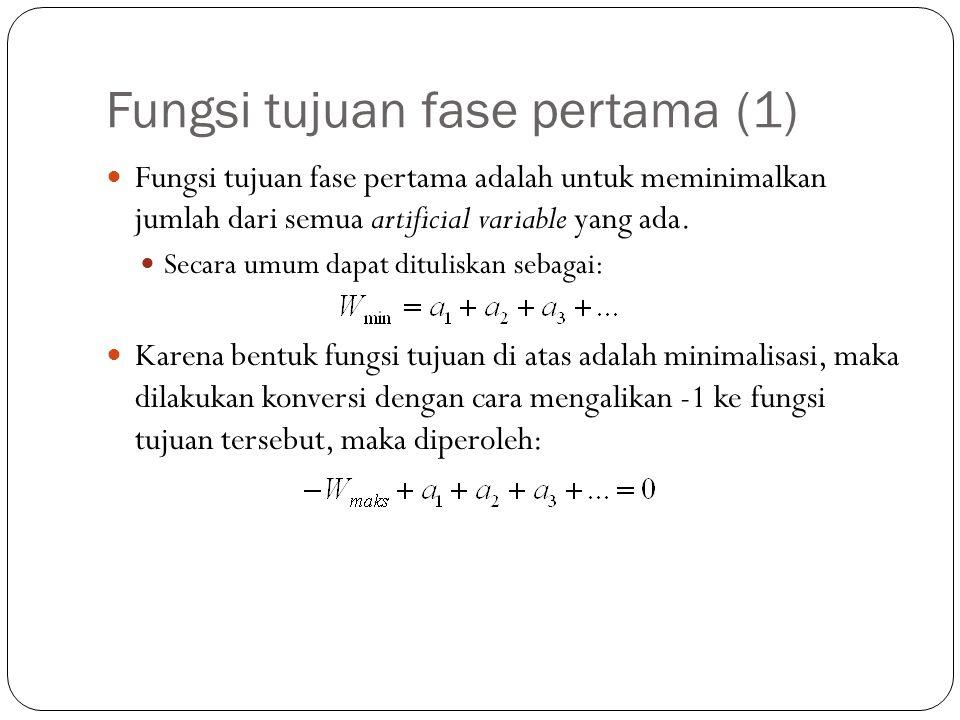 Fungsi tujuan fase pertama (1) Fungsi tujuan fase pertama adalah untuk meminimalkan jumlah dari semua artificial variable yang ada. Secara umum dapat