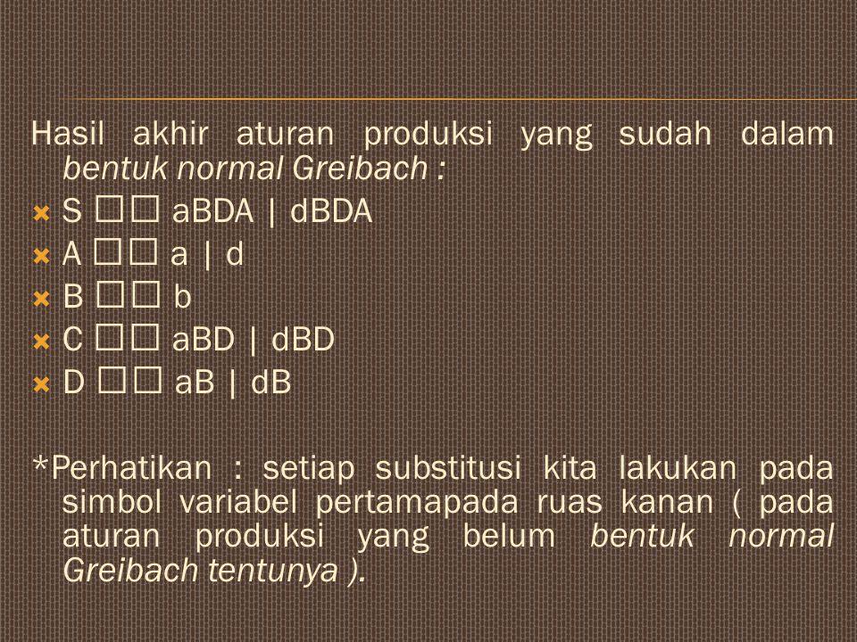 Hasil akhir aturan produksi yang sudah dalam bentuk normal Greibach :  S aBDA | dBDA  A a | d  B b  C aBD | dBD  D aB | dB *Perhatikan : setiap s