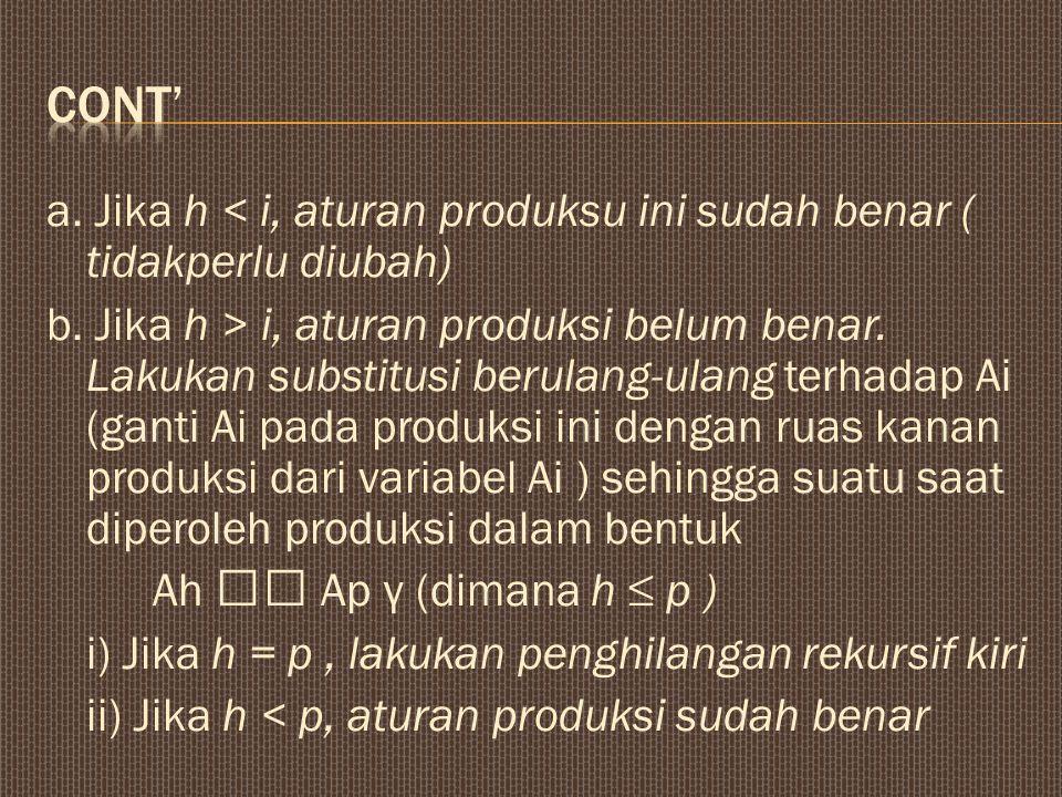 a. Jika h < i, aturan produksu ini sudah benar ( tidakperlu diubah) b. Jika h > i, aturan produksi belum benar. Lakukan substitusi berulang-ulang terh