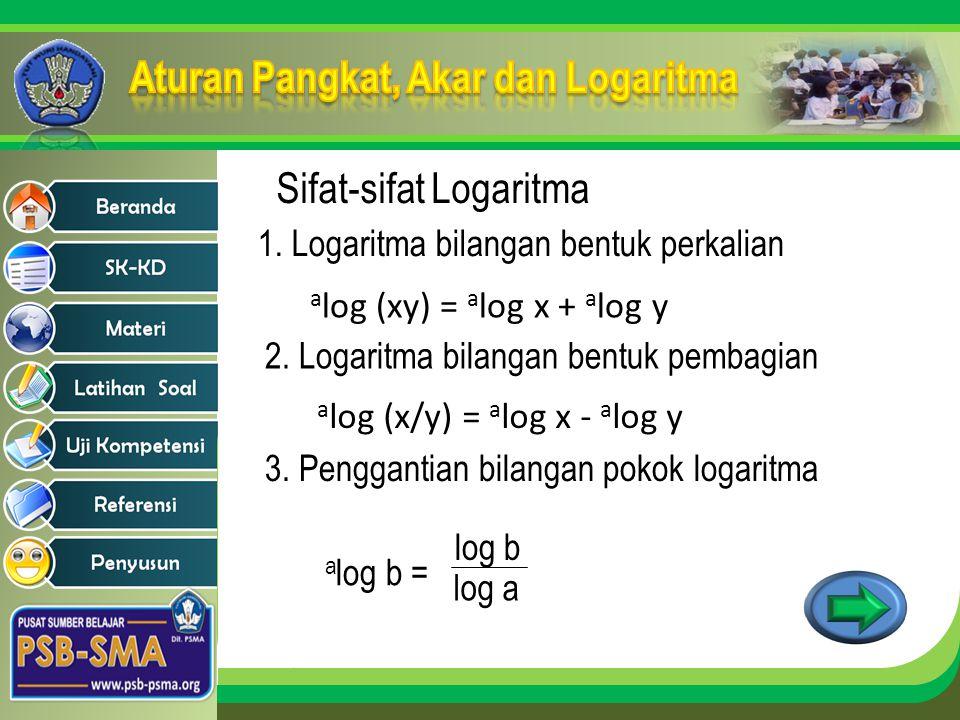 1. Logaritma bilangan bentuk perkalian a log (xy) = a log x + a log y Sifat-sifat Logaritma 2. Logaritma bilangan bentuk pembagian a log (x/y) = a log