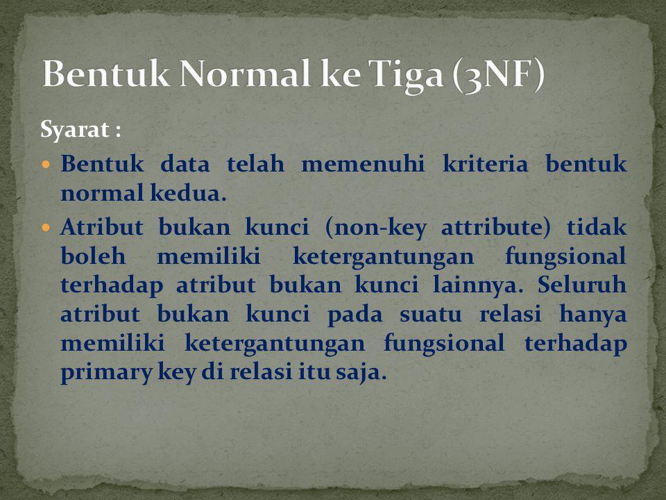 Syarat : Bentuk data telah memenuhi kriteria bentuk normal kedua. Atribut bukan kunci (non-key attribute) tidak boleh memiliki ketergantungan fungsion