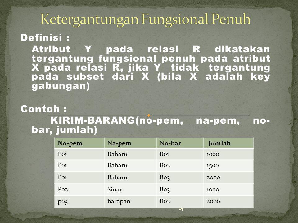 Definisi : Atribut Y pada relasi R dikatakan tergantung fungsional penuh pada atribut X pada relasi R, jika Y tidak tergantung pada subset dari X (bila X adalah key gabungan) Contoh : KIRIM-BARANG(no-pem, na-pem, no- bar, jumlah) 14 No-pemNa-pemNo-bar Jumlah P01BaharuB011000 P01BaharuB021500 P01BaharuB032000 P02SinarB031000 p03harapanB022000