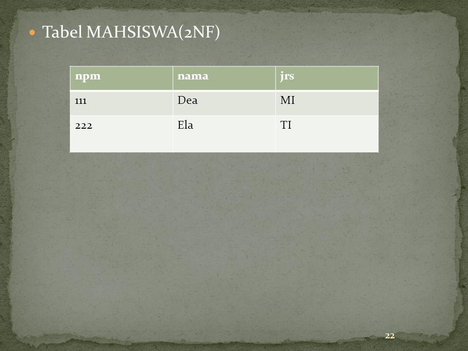 Tabel MAHSISWA(2NF) 22 npmnamajrs 111DeaMI 222ElaTI