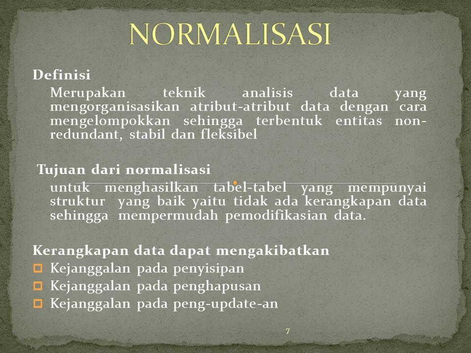 Definisi Merupakan teknik analisis data yang mengorganisasikan atribut-atribut data dengan cara mengelompokkan sehingga terbentuk entitas non- redunda
