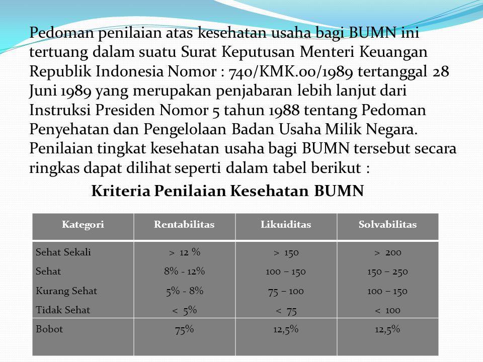 Pedoman penilaian atas kesehatan usaha bagi BUMN ini tertuang dalam suatu Surat Keputusan Menteri Keuangan Republik Indonesia Nomor : 740/KMK.00/1989