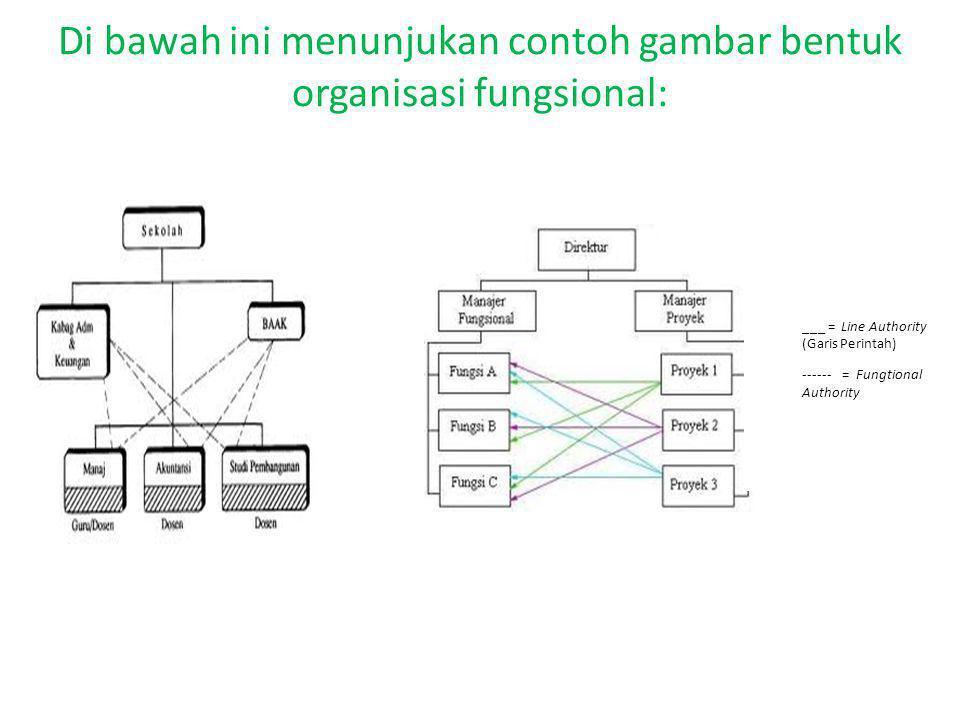 Di bawah ini menunjukan contoh gambar bentuk organisasi fungsional: ___ = Line Authority (Garis Perintah) ------ = Fungtional Authority