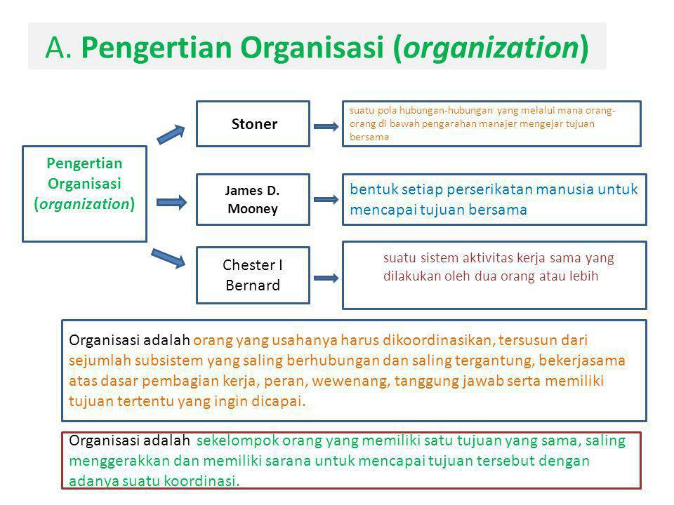 A.Pengertian Organisasi (organization) Pengertian Organisasi (organization) Stoner James D.