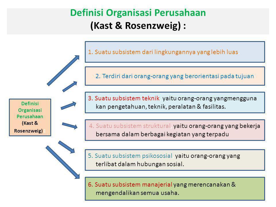 Definisi Organisasi Perusahaan (Kast & Rosenzweig) : 2. Terdiri dari orang-orang yang berorientasi pada tujuan 3. Suatu subsistem teknik, yaitu orang-