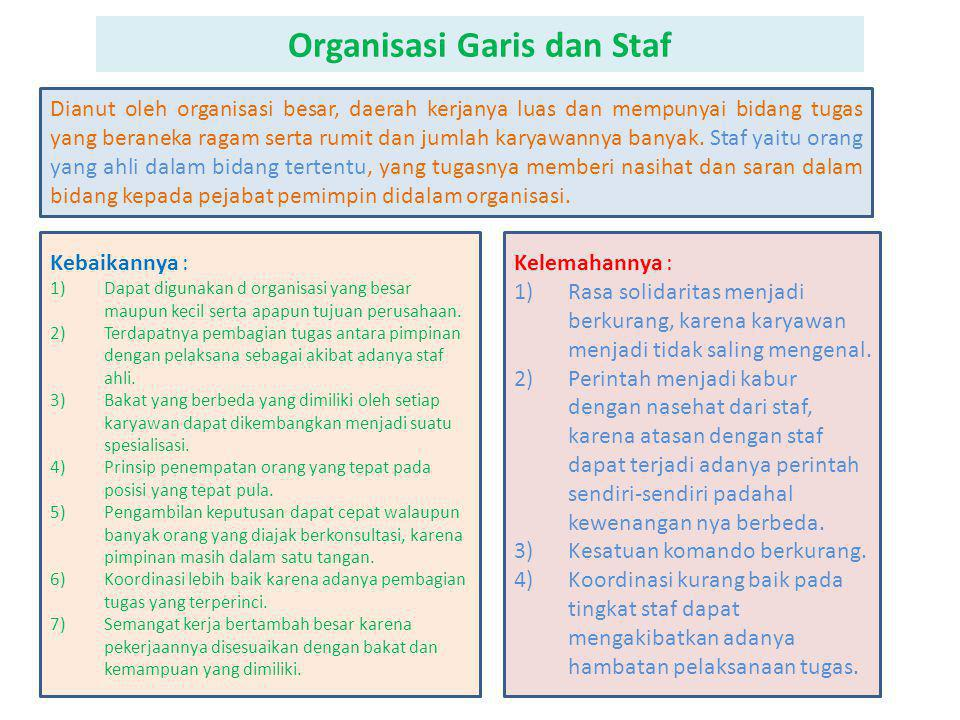 Organisasi Garis dan Staf Dianut oleh organisasi besar, daerah kerjanya luas dan mempunyai bidang tugas yang beraneka ragam serta rumit dan jumlah kar