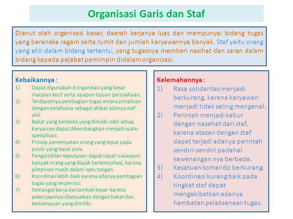 Organisasi Garis dan Staf Dianut oleh organisasi besar, daerah kerjanya luas dan mempunyai bidang tugas yang beraneka ragam serta rumit dan jumlah karyawannya banyak.