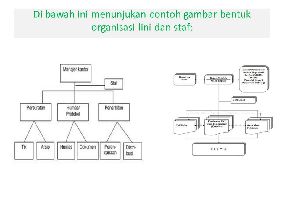 Organisasi Fungsional Organisasi yang disusun atas dasar fungsi yang harus dilaksanakan.