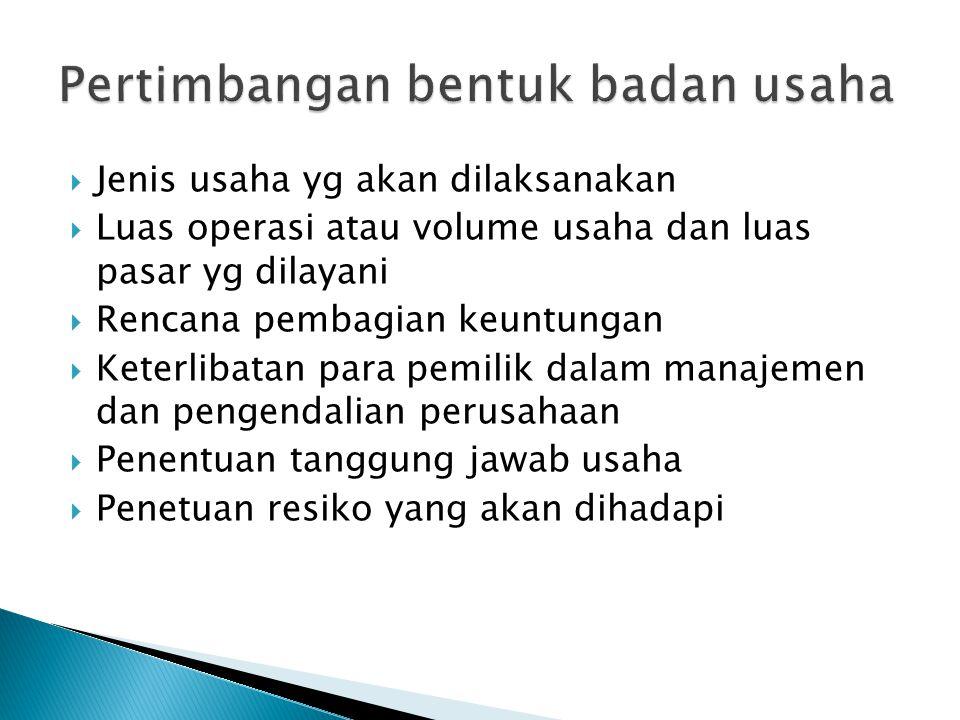 1.Surat keterangan domisili Perusahaan (SKDP) dari Kelurahan/kecamatan setempat 2.