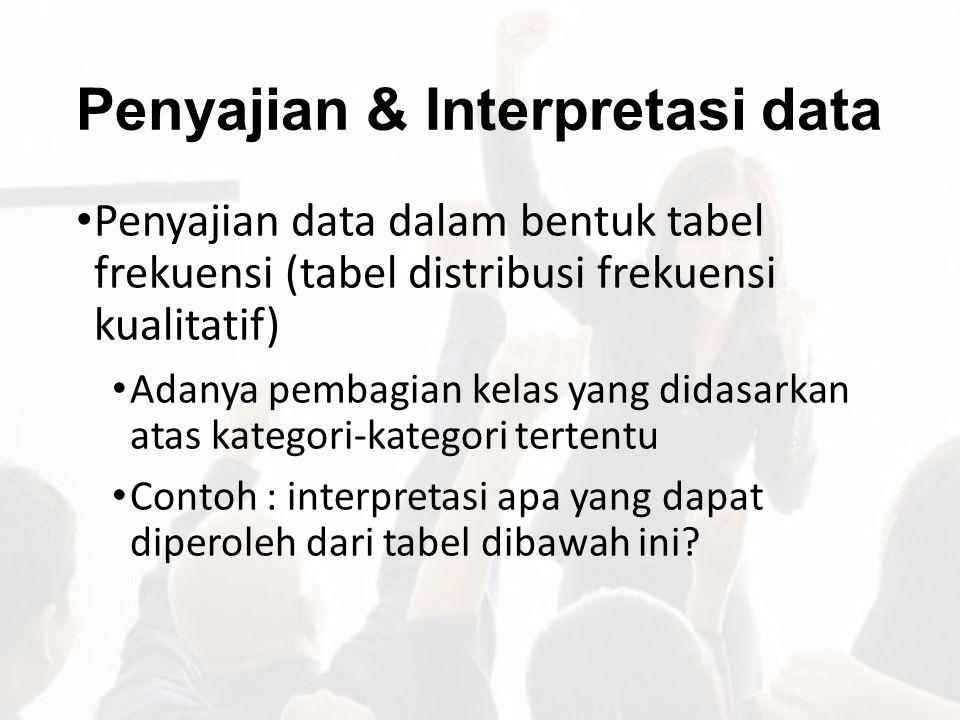 Penyajian & Interpretasi data Penyajian data dalam bentuk tabel frekuensi (tabel distribusi frekuensi kualitatif) Adanya pembagian kelas yang didasark