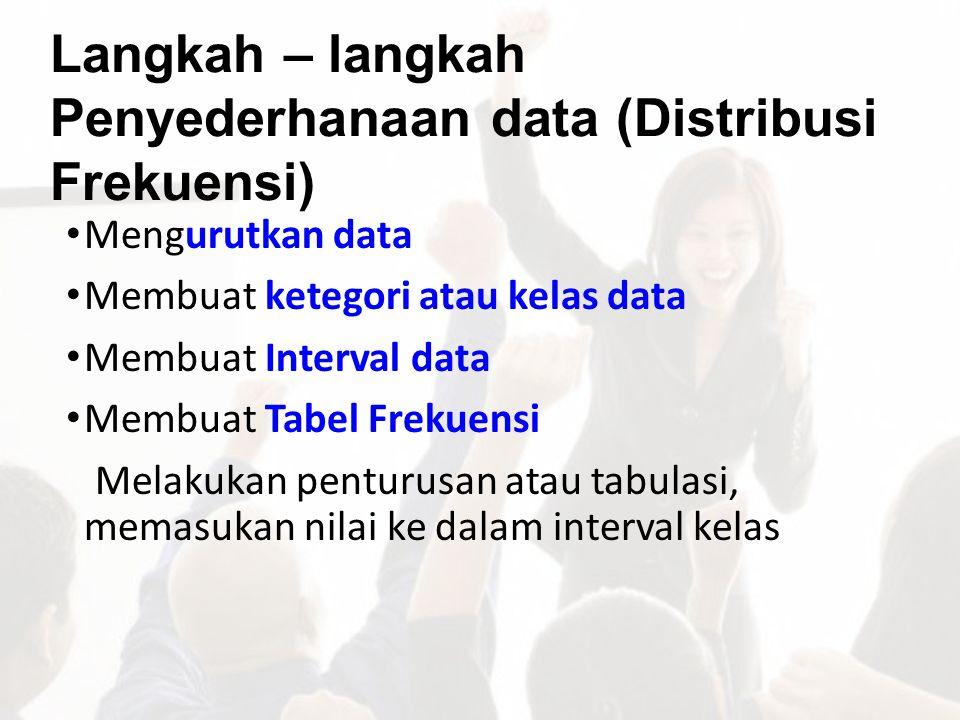 Langkah – langkah Penyederhanaan data (Distribusi Frekuensi) Mengurutkan data Membuat ketegori atau kelas data Membuat Interval data Membuat Tabel Fre
