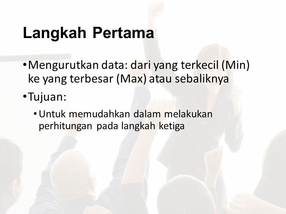 Langkah Pertama Mengurutkan data: dari yang terkecil (Min) ke yang terbesar (Max) atau sebaliknya Tujuan: Untuk memudahkan dalam melakukan perhitungan