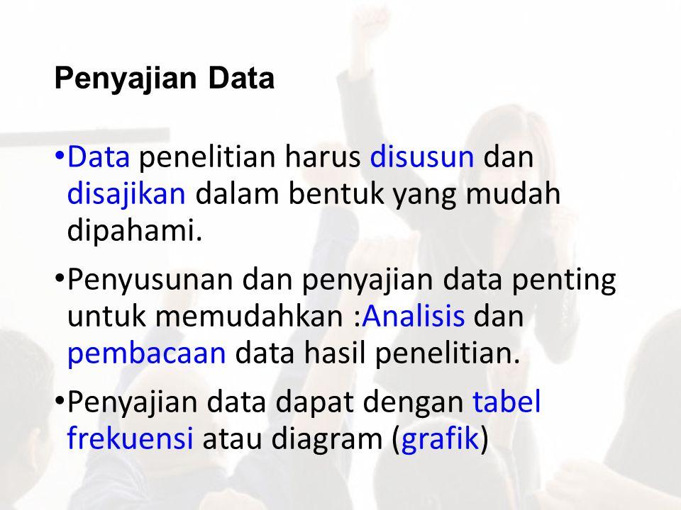 Penyajian Data Data penelitian harus disusun dan disajikan dalam bentuk yang mudah dipahami. Penyusunan dan penyajian data penting untuk memudahkan :A