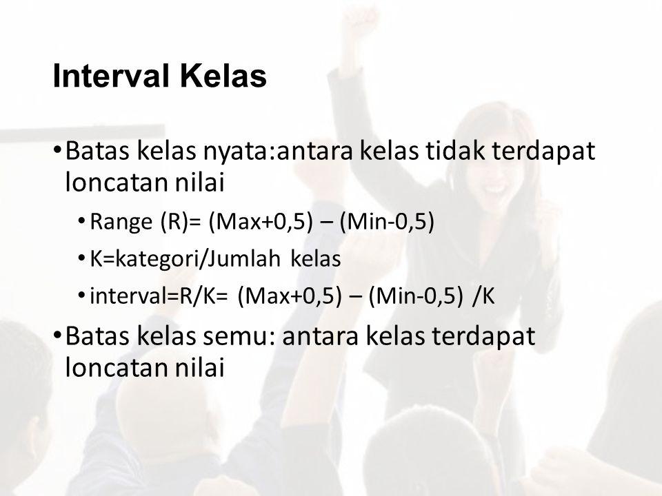 Interval Kelas Batas kelas nyata:antara kelas tidak terdapat loncatan nilai Range (R)= (Max+0,5) – (Min-0,5) K=kategori/Jumlah kelas interval=R/K= (Ma