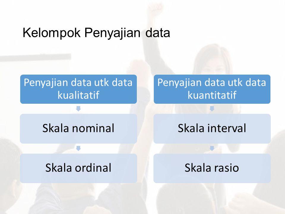 Penyajian data kuantitatif KEGIATAN BELAJAR 2