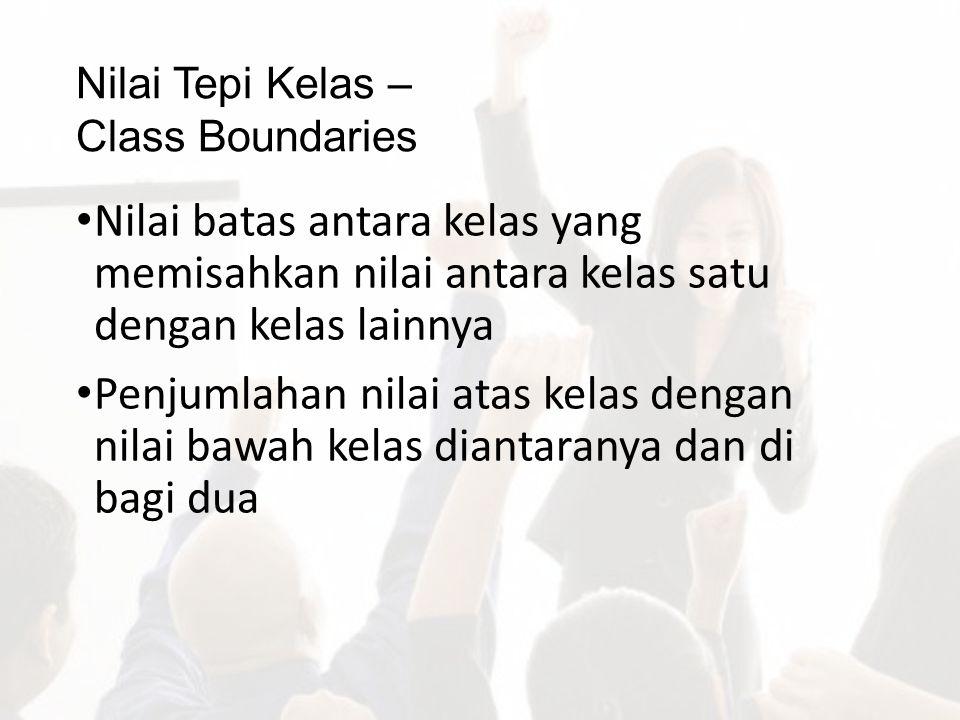 Nilai Tepi Kelas – Class Boundaries Nilai batas antara kelas yang memisahkan nilai antara kelas satu dengan kelas lainnya Penjumlahan nilai atas kelas