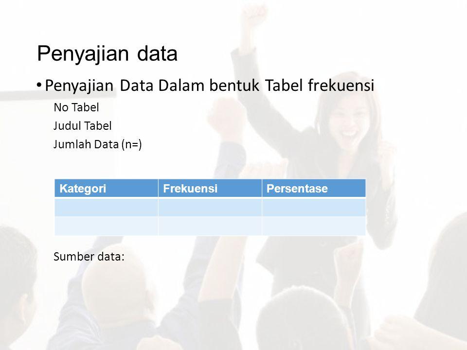 Penyajian data Penyajian Data Dalam bentuk Tabel frekuensi No Tabel Judul Tabel Jumlah Data (n=) Sumber data: KategoriFrekuensiPersentase
