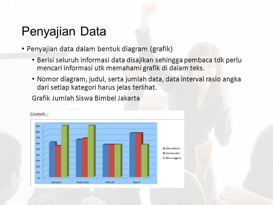 Penyajian Data Penyajian data dalam bentuk diagram (grafik) Berisi seluruh informasi data disajikan sehingga pembaca tdk perlu mencari informasi utk m