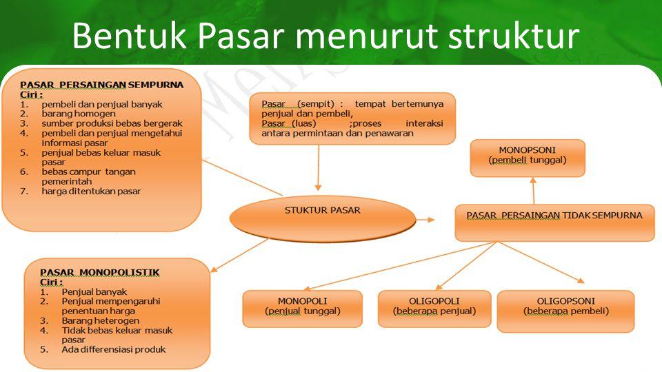 Bentuk Pasar menurut struktur
