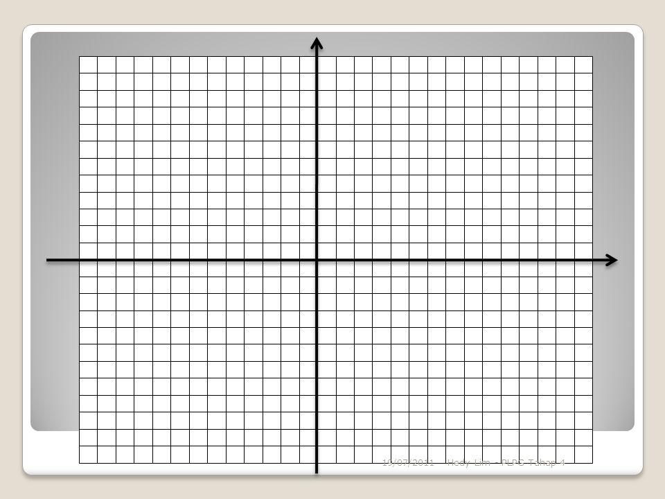 Bagaimana membentuk rumus persamaan garis dari rumusan gradien m.
