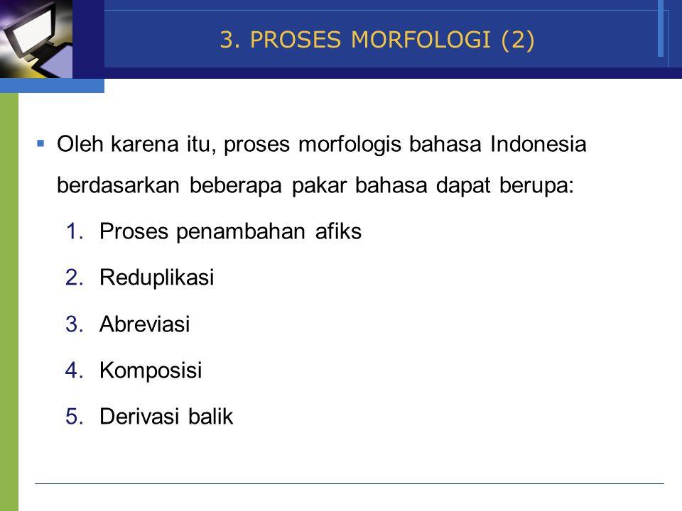 www.themegallery.com Company Name  Oleh karena itu, proses morfologis bahasa Indonesia berdasarkan beberapa pakar bahasa dapat berupa: 1.Proses penambahan afiks 2.Reduplikasi 3.Abreviasi 4.Komposisi 5.Derivasi balik 3.