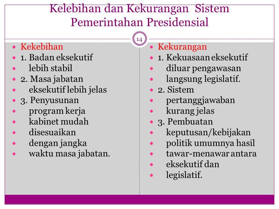 15 Ciri-ciri Sistem Pemerintahan Presidensial, yaitu : 1.