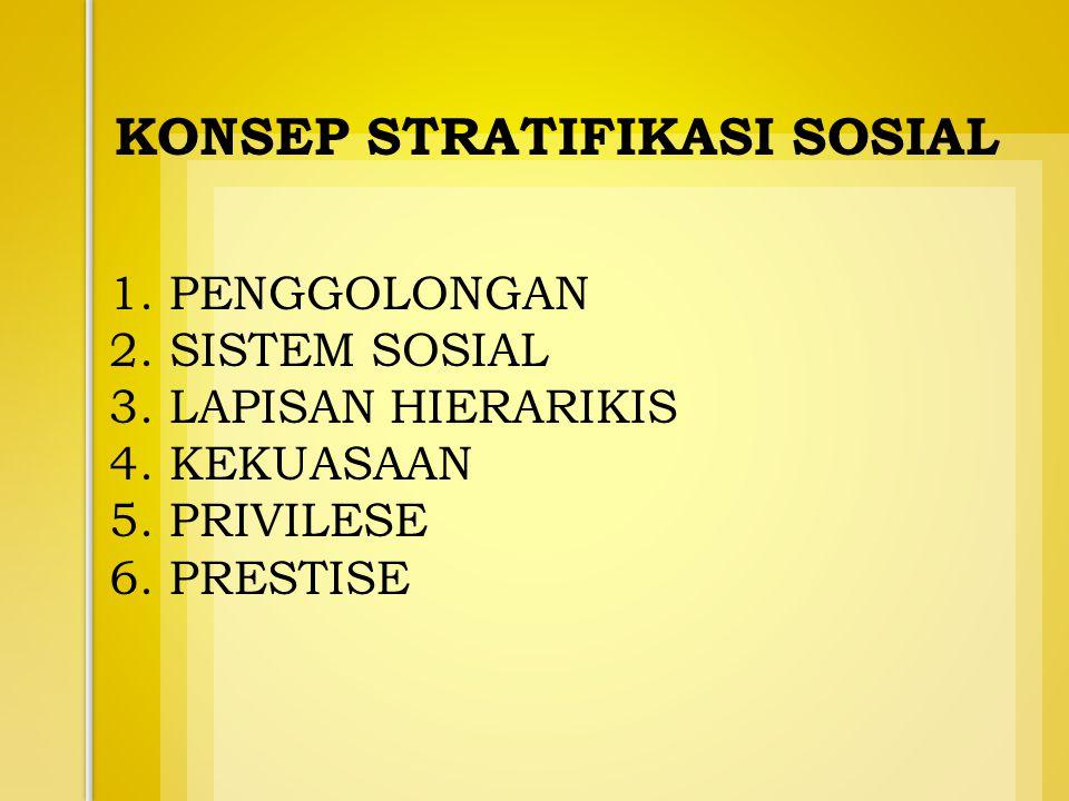 KONSEP STRATIFIKASI SOSIAL 1.PENGGOLONGAN 2. SISTEM SOSIAL 3.