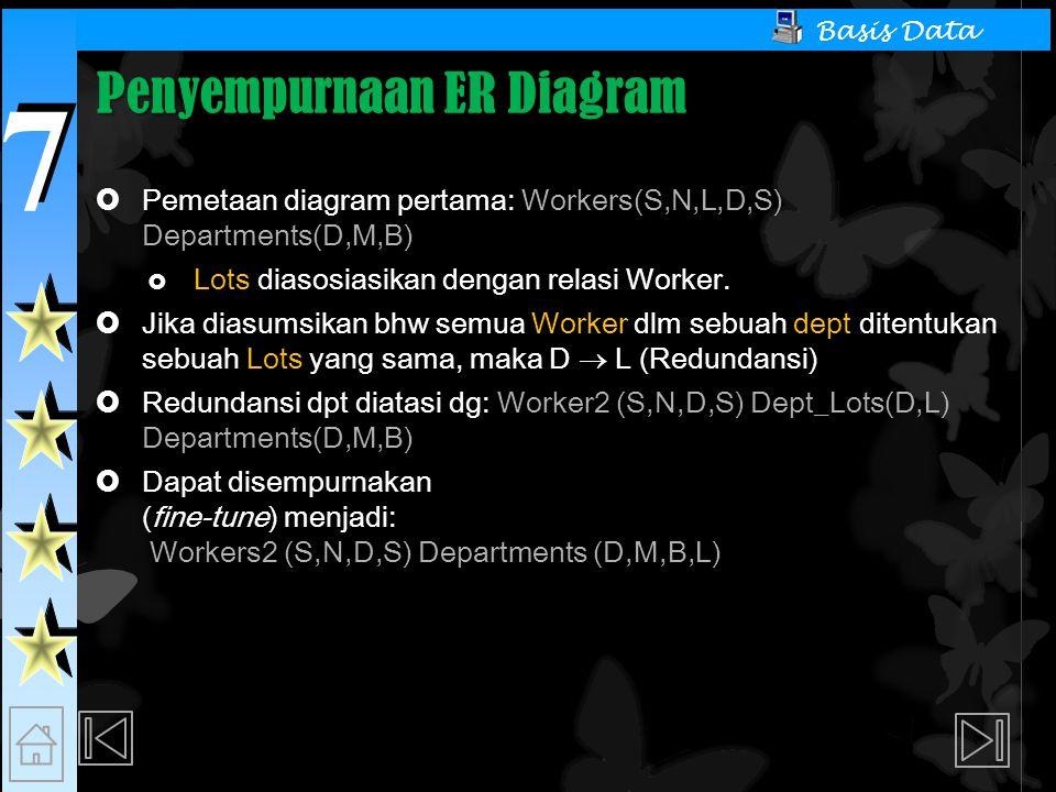 7 7 Basis Data Penyempurnaan ER Diagram  Pemetaan diagram pertama: Workers(S,N,L,D,S) Departments(D,M,B)  Lots diasosiasikan dengan relasi Worker.