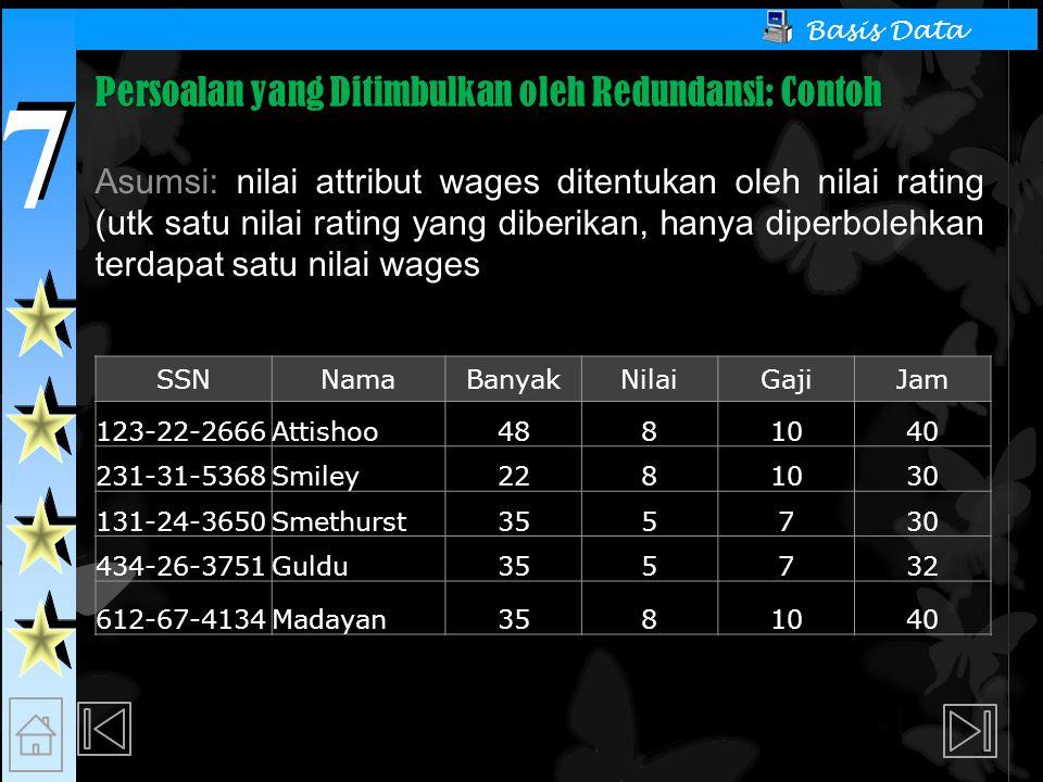 7 7 Basis Data Persoalan yang Ditimbulkan oleh Redundansi: Contoh Asumsi: nilai attribut wages ditentukan oleh nilai rating (utk satu nilai rating yan